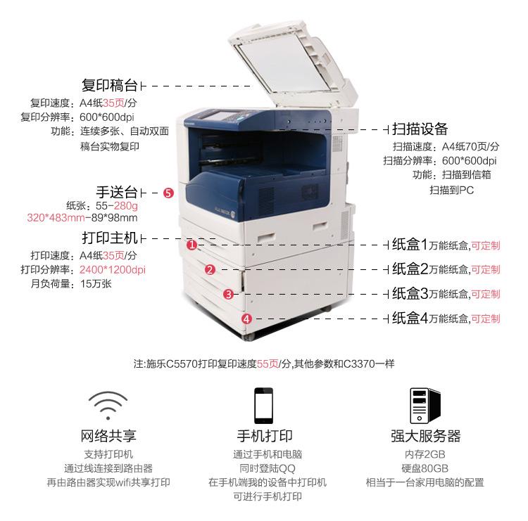 富士施乐C3370CPS彩色数码复印机功能介绍