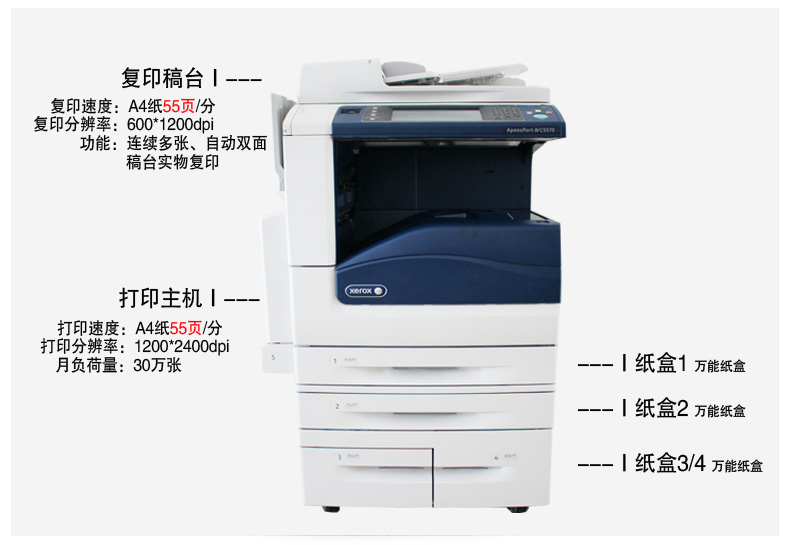 复印机简介