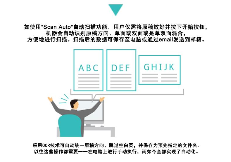 Scan auto 自动扫描功能-复印机租赁 title=